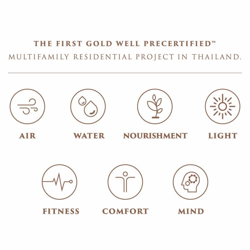 Well Building Standard Luxury redefinedAnil sathorn 12 - อนิล สาธร 12